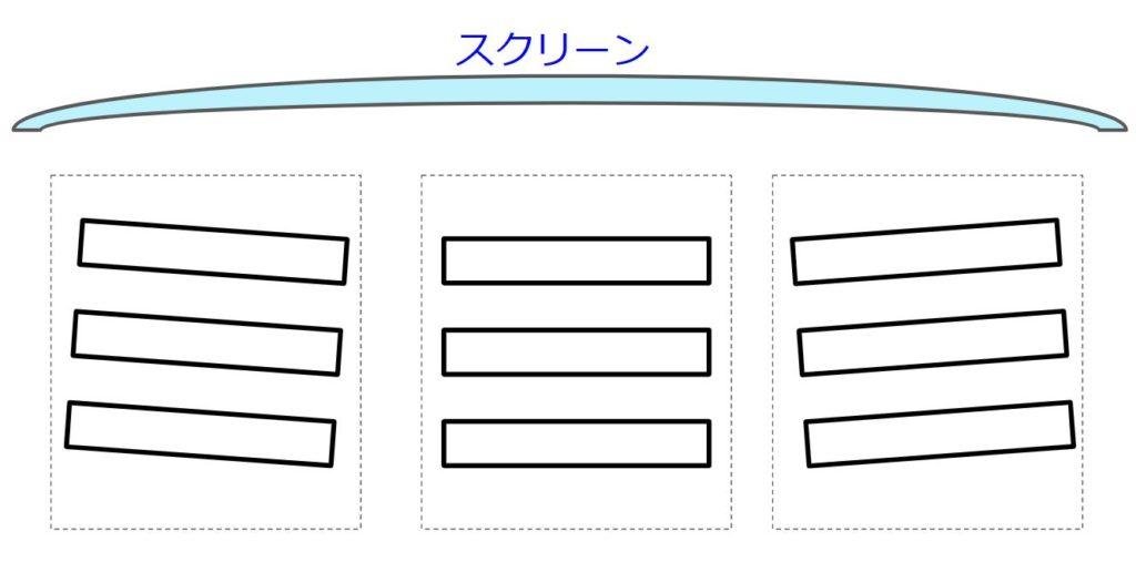 ソアリンの座席の構造