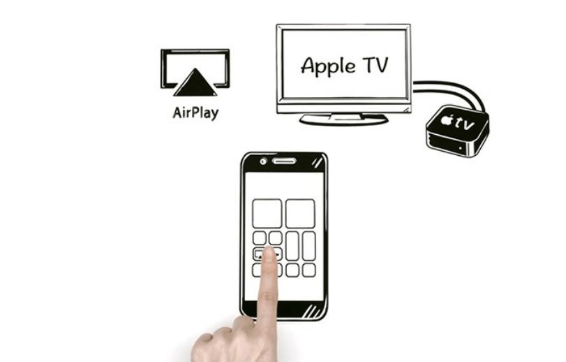 Disney+(ディズニープラス)をPS4を使わず大画面のテレビで見る方法