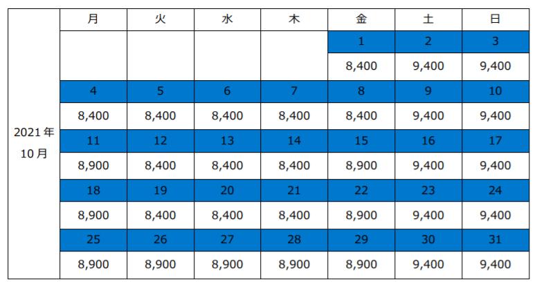 2021年10月1日(木)からディズニーチケットの価格改定!値上げされて最大9,400円に